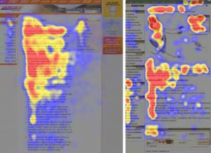 call to action eyetracking